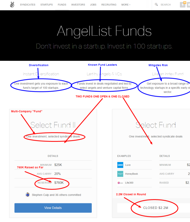 Funds   AngelList