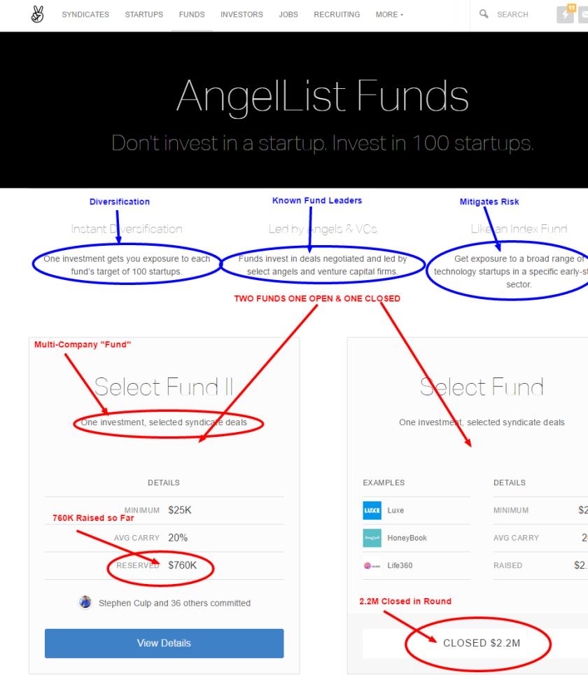Funds   AngelList